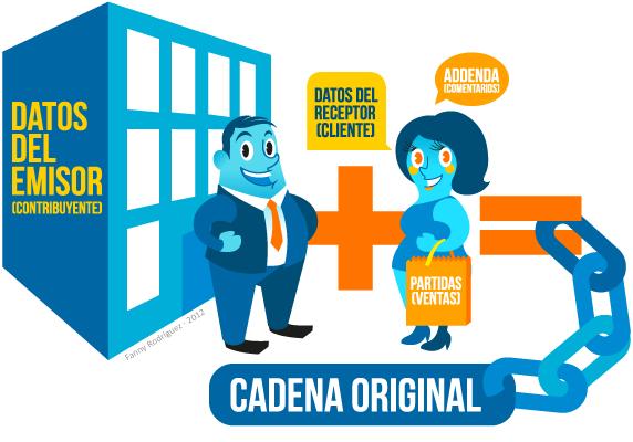 Cadena Original