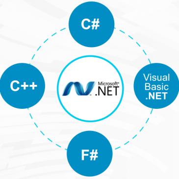 ¿Qué es .NET?