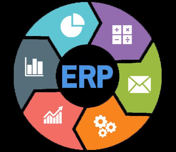 Diagrama ¿Cómo saber si mi empresa necesita un ERP?