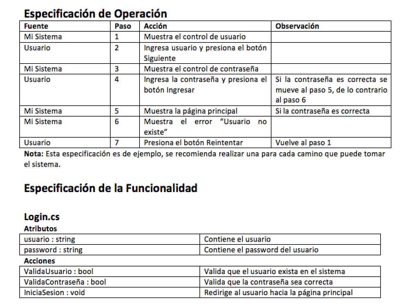 Especificación de Operación y Funcionalidad Diseño de Software a Detalle