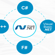 Lenguajes ¿Qué es .Net?