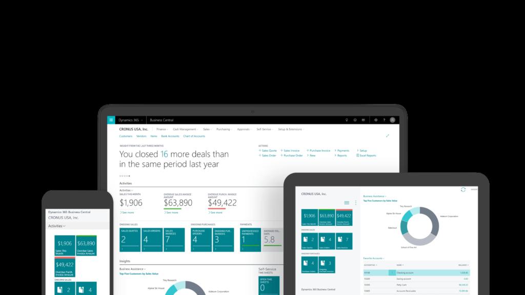 Microsoft Dynamics 365 Business Central ¿Por qué adquirir un ERP?
