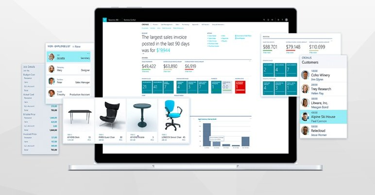 Microsoft Dynamics 365 ¿Cómo saber si mi empresa necesita un ERP?