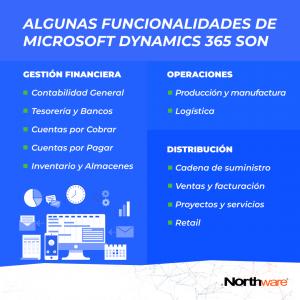 Northware Microsoft Dynamics 365 Una solucion simple, integral y flexible