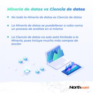 Northware Mineria de datos vs Ciencia de datos